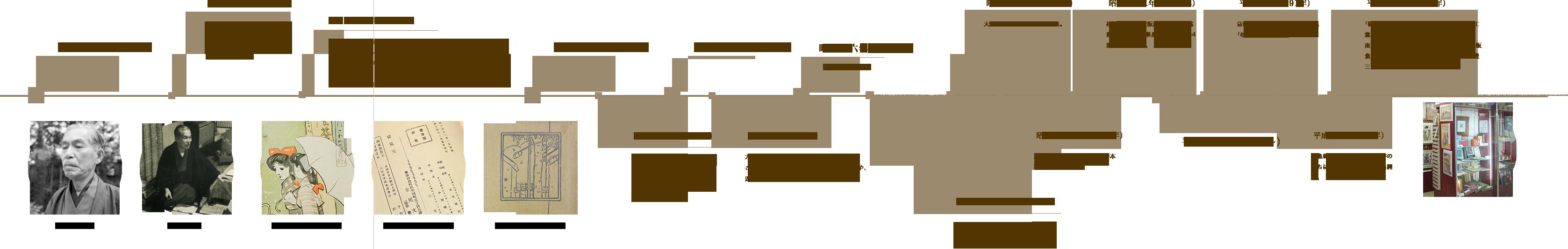 杉本梁江堂の歴史の表